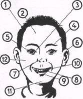 Combien de temps on peut faire les masques de moutarde pour les cheveux